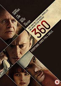 360 (2011) online film