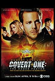 A Hádész-faktor (2006) online film