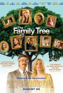 A családfa (2011) online film