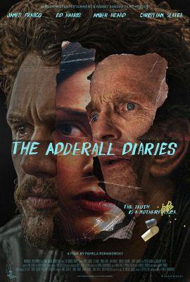 Agydopping naplók (2015) online film