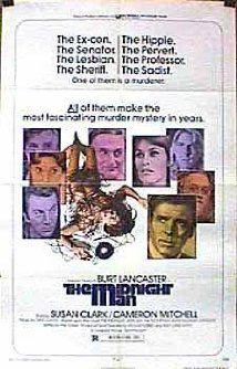 Az éjjeliőr (1974) online film