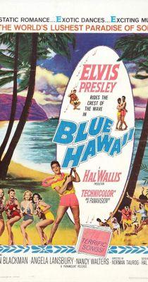 Kék Hawaii (1961) online film
