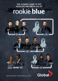 Kékpróba 4. évad (2013) online sorozat