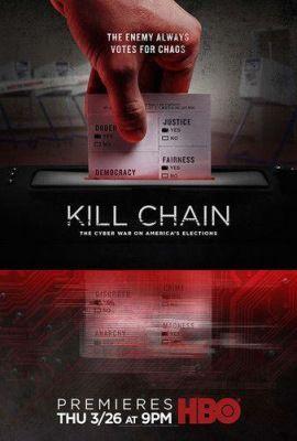 Kill Chain: Kiberháború az amerikai választásokon (2020) online film