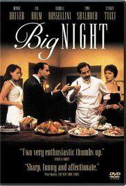 Olasz módra (1996) online film