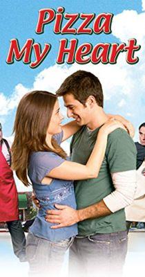 Pizzarománc (2005) online film