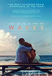 Waves (2019) online film